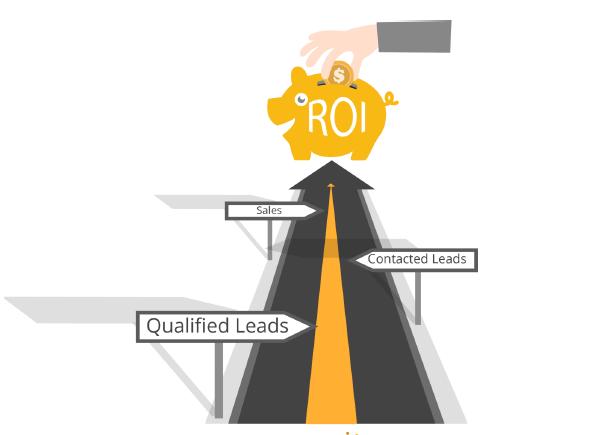 Imagen: Delio Lead Management
