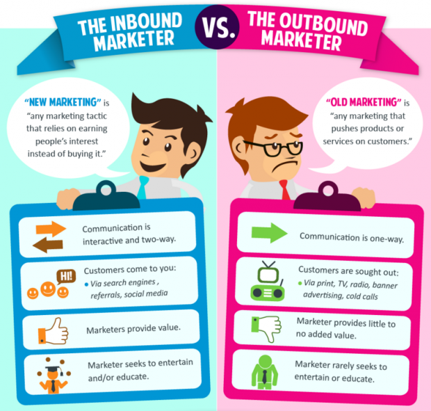 inbound-marketing-vs-outbound-marketing-620x591